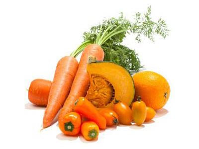 Ingredients of Forward Multi-Nutrient
