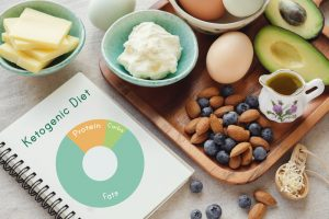 ketogenic diet food can be taken along Progentra